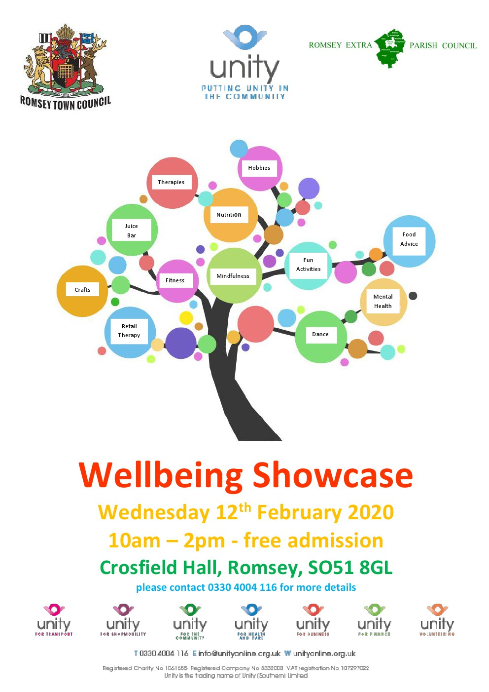 Well-being Showcase